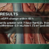 Novel short-term bicarbonate regimen shows promise for CIN prevention