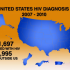 Characteristic and Risk Factor Differences between Foreign-Born and U.S. Born Persons Diagnosed with HIV
