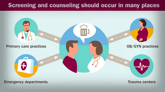 What are the 4 steps that comprise a clinical approach to addressing patients who drink too much?