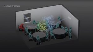 Click to View How Can a Restaurant's Airflow Patterns Affect Transmission Rates of Airborne Virus Particles?